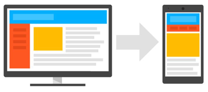 mobile friendly là gì ? thiết kế website chuyên nghiệp cần chủ trọng