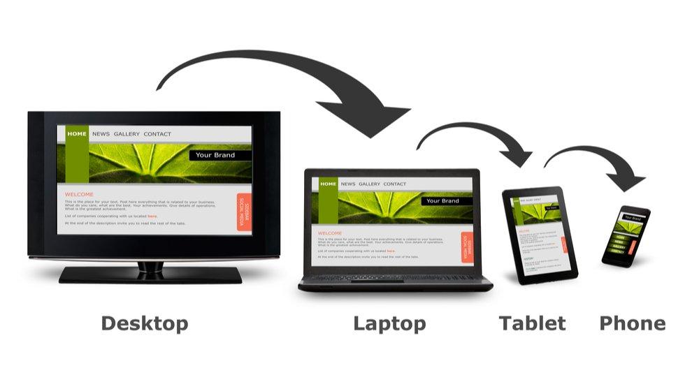 Website responsive là gì ? thiết kế website chuyên nghiệp, cao cấp cần phải có